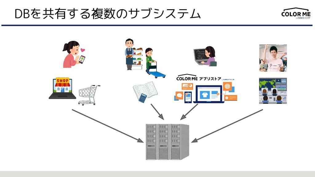 DBを共有する複数のサブシステム