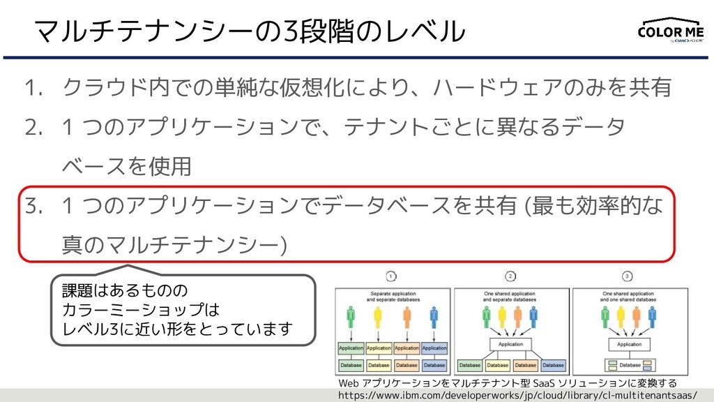 マルチテナンシーの3段階のレベル 1. クラウド内での単純な仮想化により、ハードウェアのみを共...
