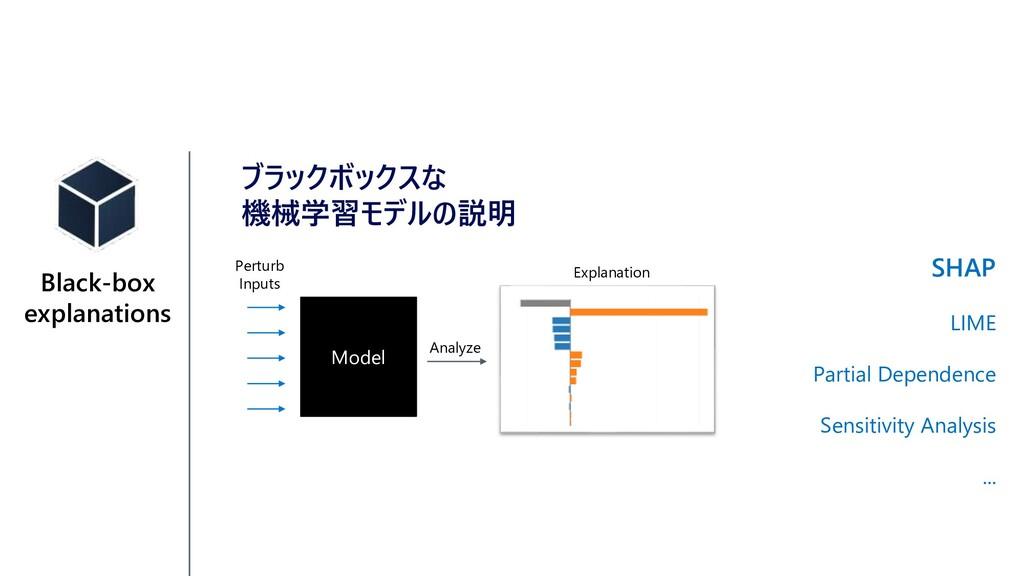 ブラックボックスな 機械学習モデルの説明 Model Explanation Perturb ...