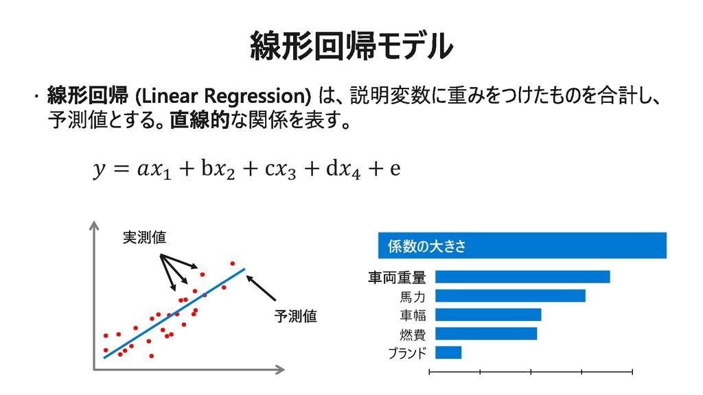 𝑦 = 𝑎𝑥1 + b𝑥2 + c𝑥3 + d𝑥4 + e 係数の大きさ 車幅 馬力 燃費 0...