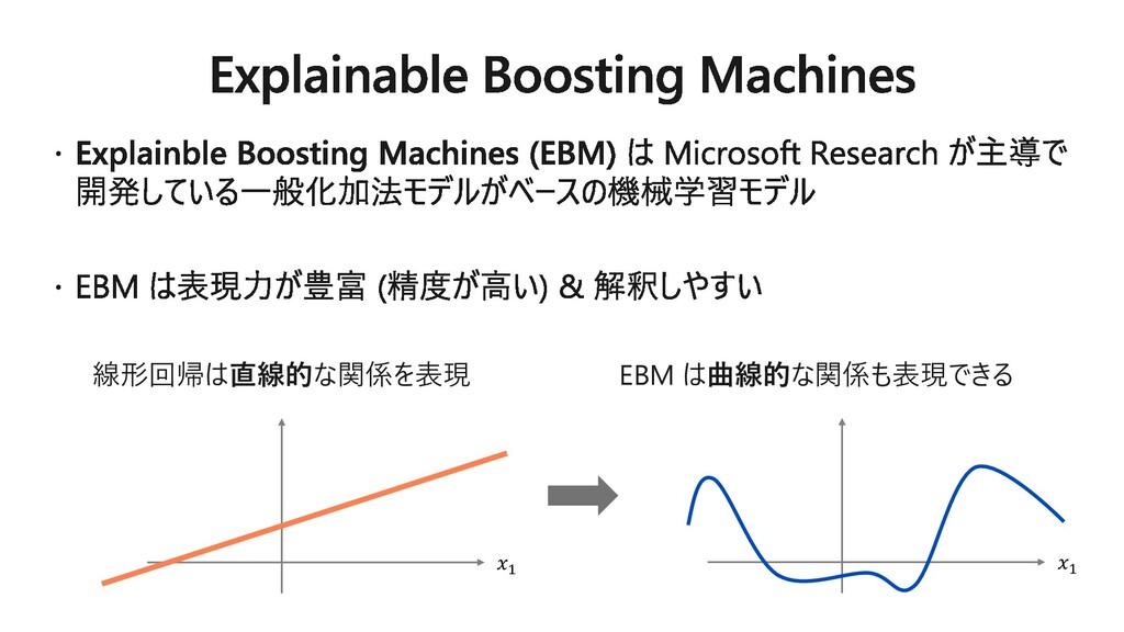 線形回帰は直線的な関係を表現 𝑥1 𝑥1 EBM は曲線的な関係も表現できる