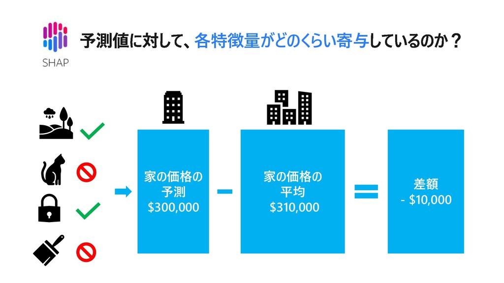 各特徴量がどのくらい寄与 家の価格の 予測 $300,000 家の価格の 平均 $310,00...
