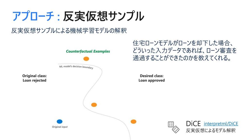 アプローチ : 反実仮想サンプル 反実仮想サンプルによる機械学習モデルの解釈 住宅ローンモデル...