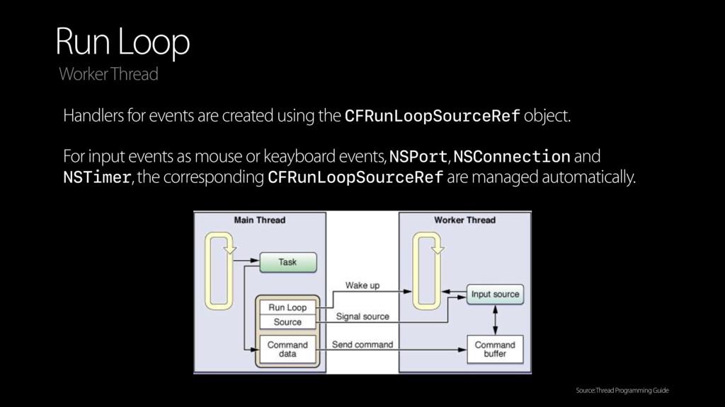 Run Loop Worker Thread Source: Thread Programmi...