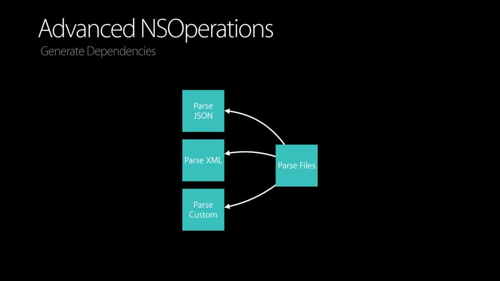 Advanced NSOperations Generate Dependencies Par...