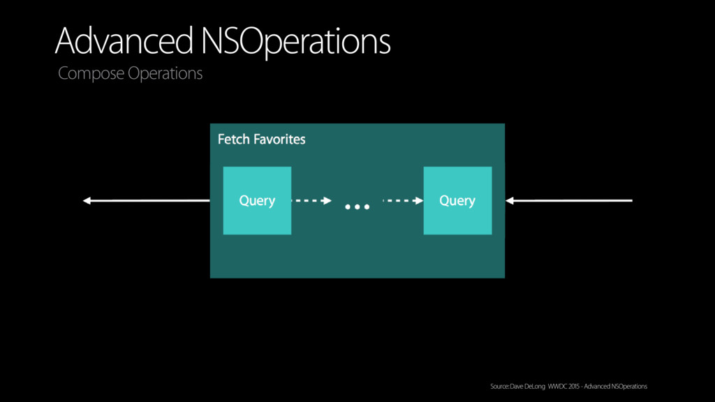 Advanced NSOperations Compose Operations Source...