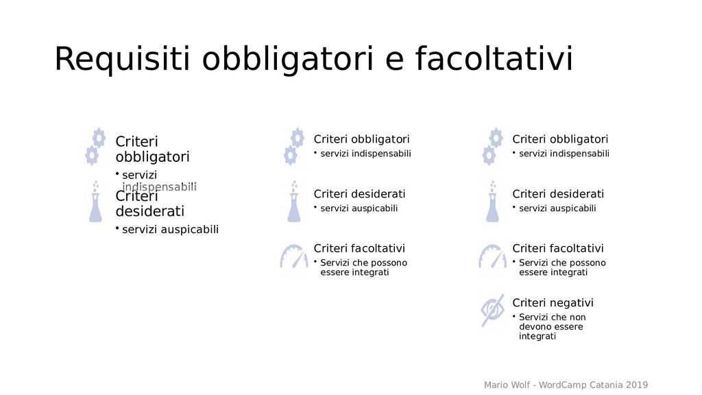 Requisiti obbligatori e facoltativi Criteri obb...