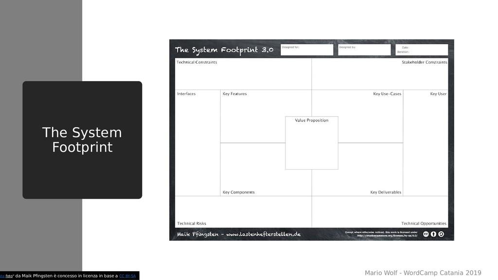 "The System Footprint sta foto"" da Maik Pfingste..."