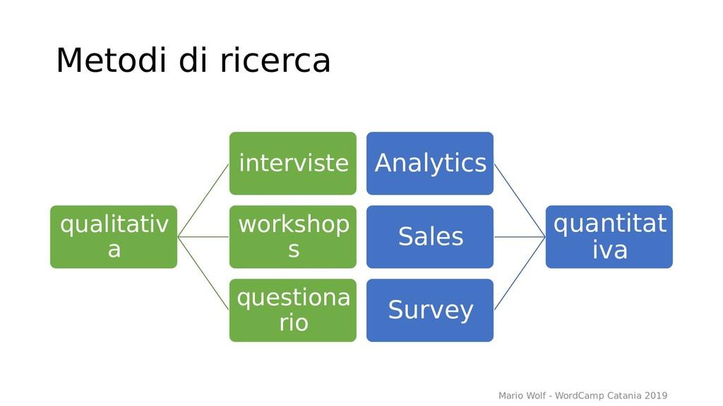 Metodi di ricerca qualitativ a interviste works...