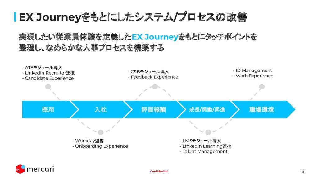 16 Confidential EX Journeyをもとにしたシステム/プロセスの改善 実現し...