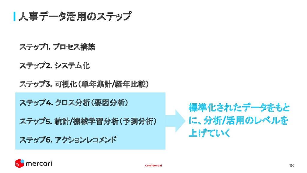 18 Confidential 人事データ活用のステップ ステップ1. プロセス構築 ステップ2...
