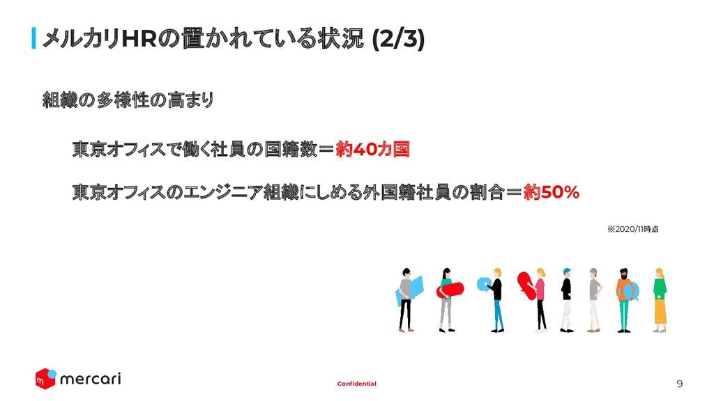 9 Confidential メルカリHRの置かれている状況 (2/3) 東京オフィスで働く社員...