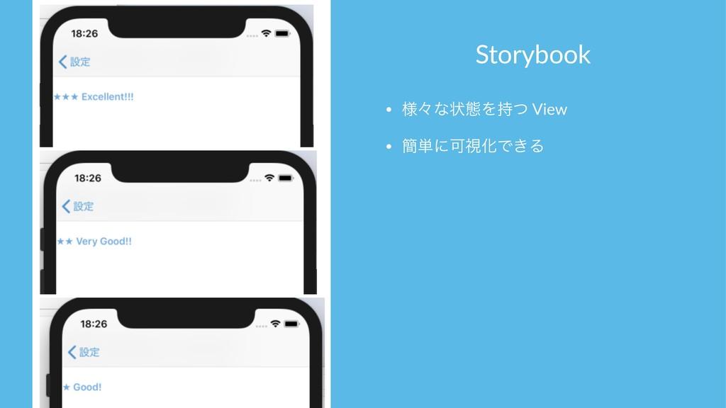 Storybook • ༷ʑͳঢ়ଶΛͭ View • ؆୯ʹՄࢹԽͰ͖Δ