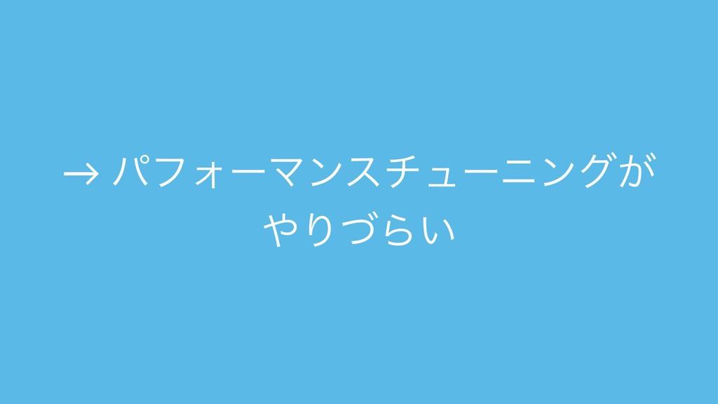 → ύϑΥʔϚϯενϡʔχϯά͕ ΓͮΒ͍