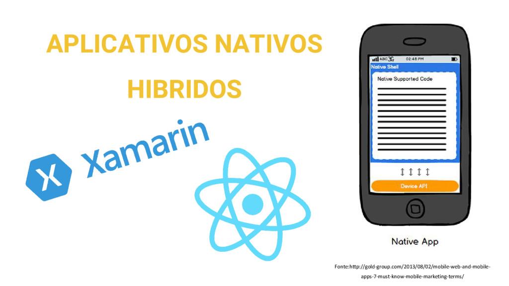 APLICATIVOS NATIVOS HIBRIDOS Fonte:http://gold-...