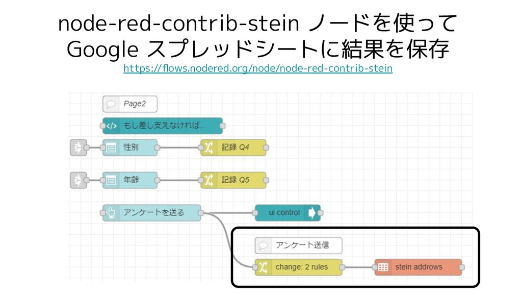 node-red-contrib-stein ノードを使って Google スプレッドシートに...