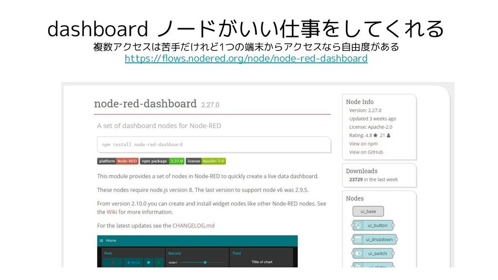 dashboard ノードがいい仕事をしてくれる 複数アクセスは苦手だけれど1つの端末からアク...