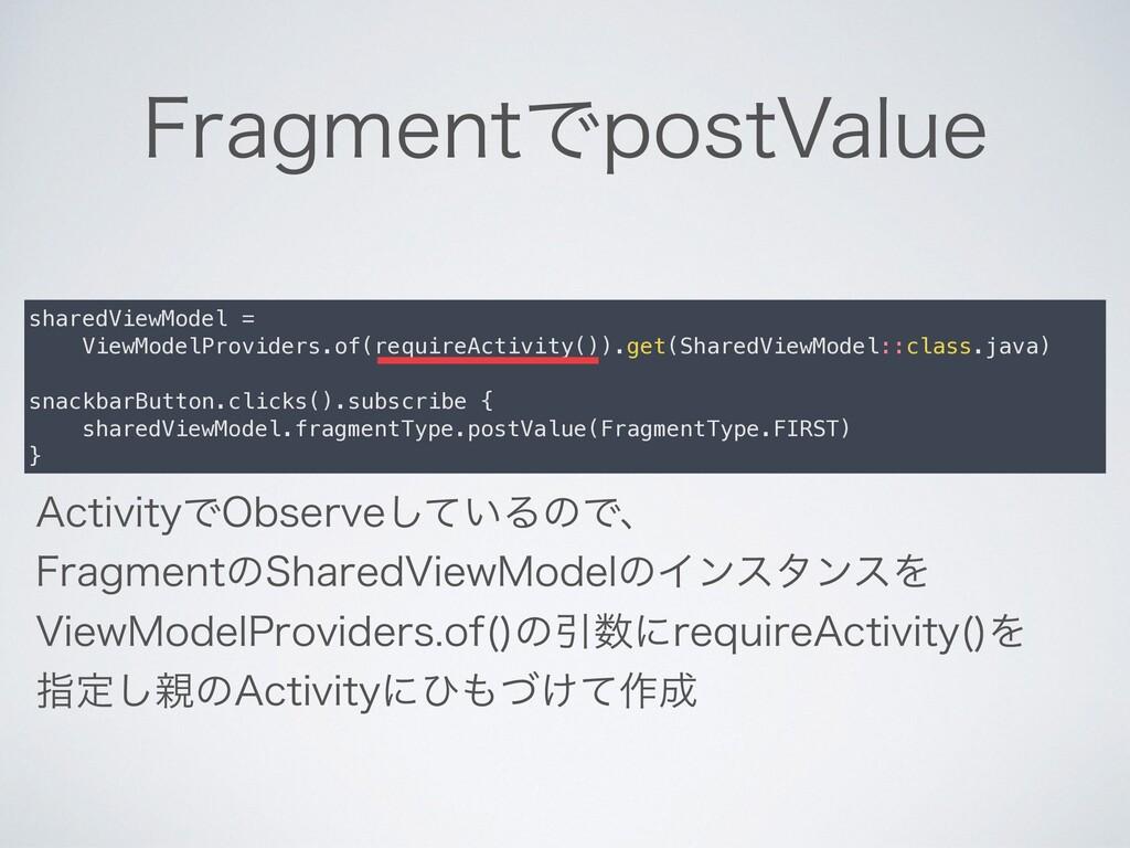 'SBHNFOUͰQPTU7BMVF sharedViewModel = ViewModelP...