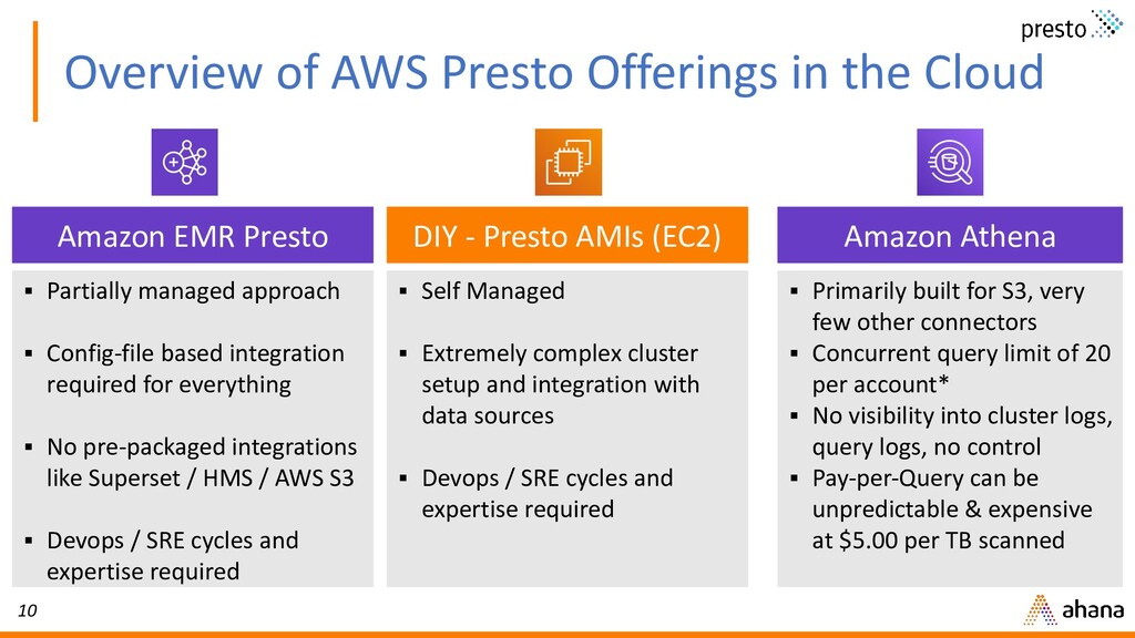 10 Overview of AWS Presto Offerings in the Clou...