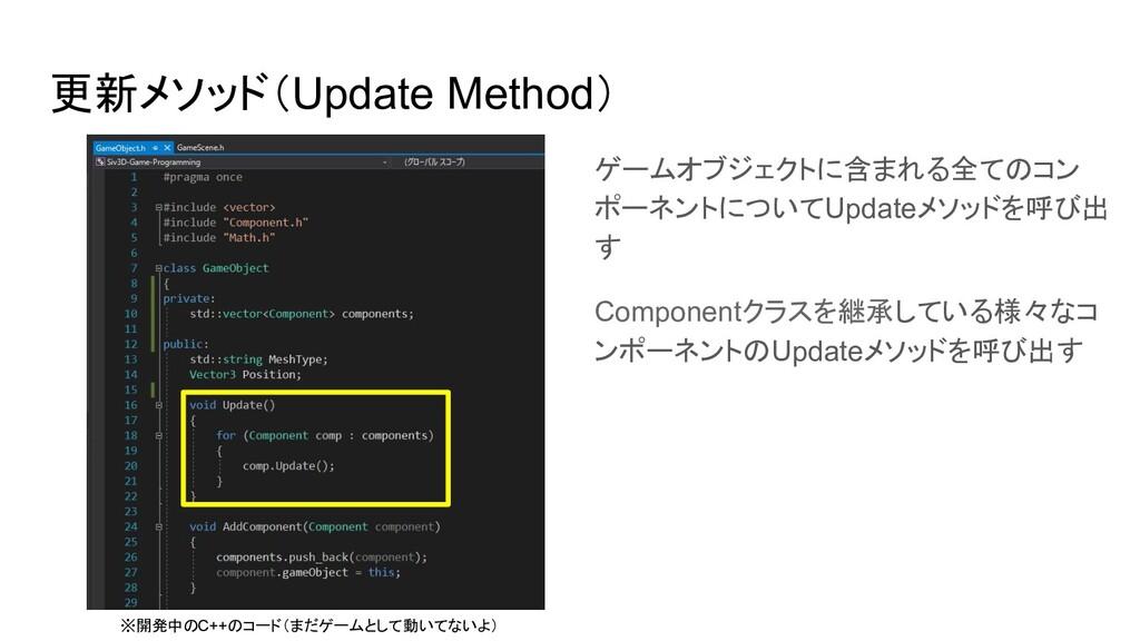 更新メソッド(Update Method) ゲームオブジェクトに含まれる全てのコン ポーネント...