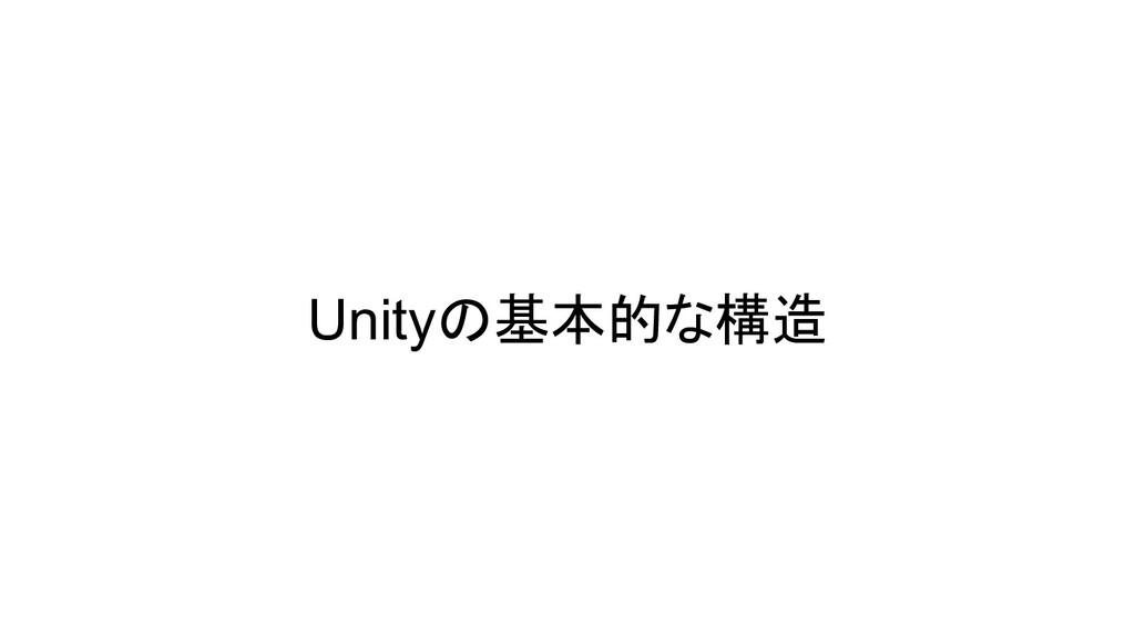 Unityの基本的な構造