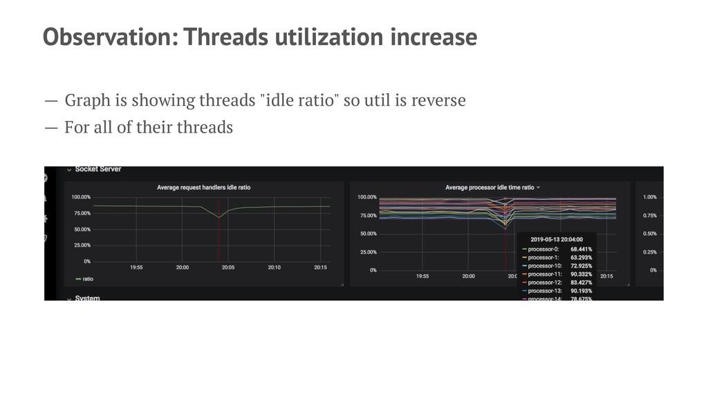 Observation: Threads utilization increase — Gra...
