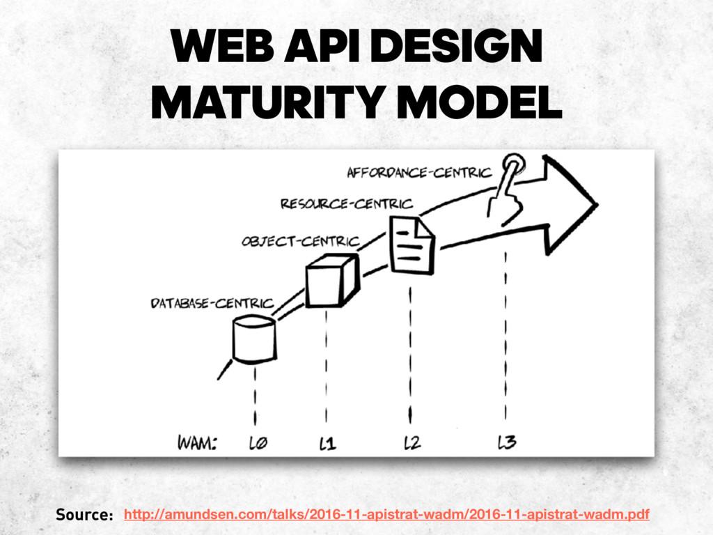 WEB API DESIGN MATURITY MODEL http://amundsen.c...