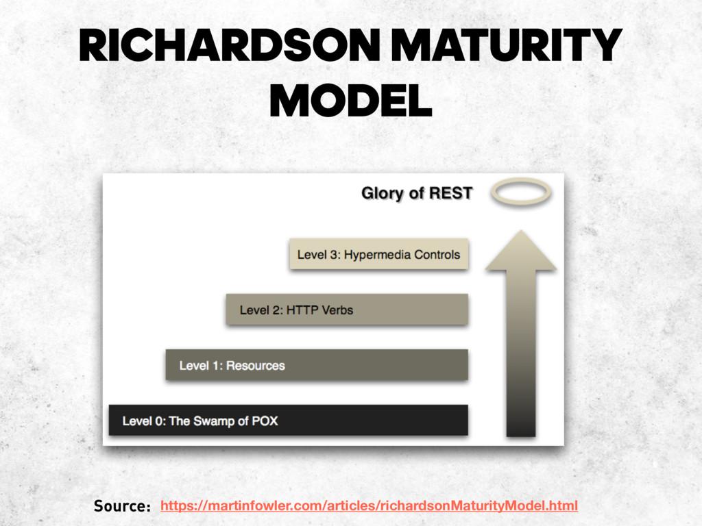 RICHARDSON MATURITY MODEL https://martinfowler....