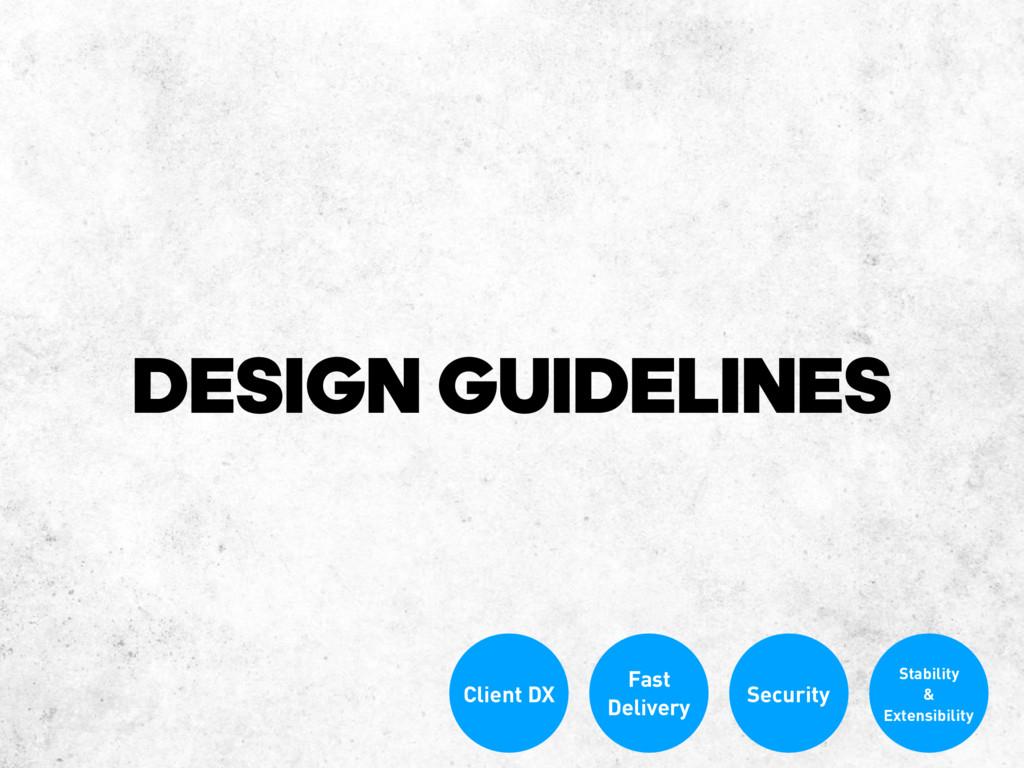 DESIGN GUIDELINES Fast Delivery Client DX Secur...