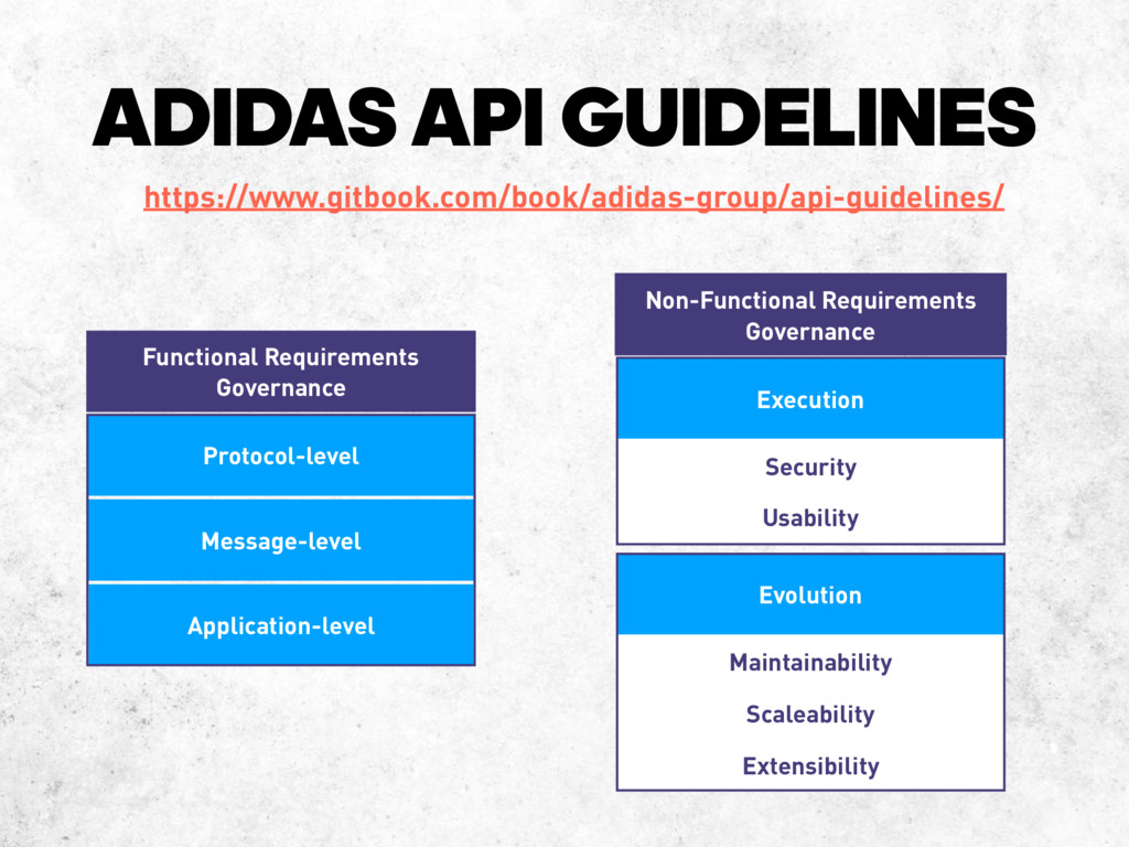 ADIDASAPI GUIDELINES Protocol-level Message-le...