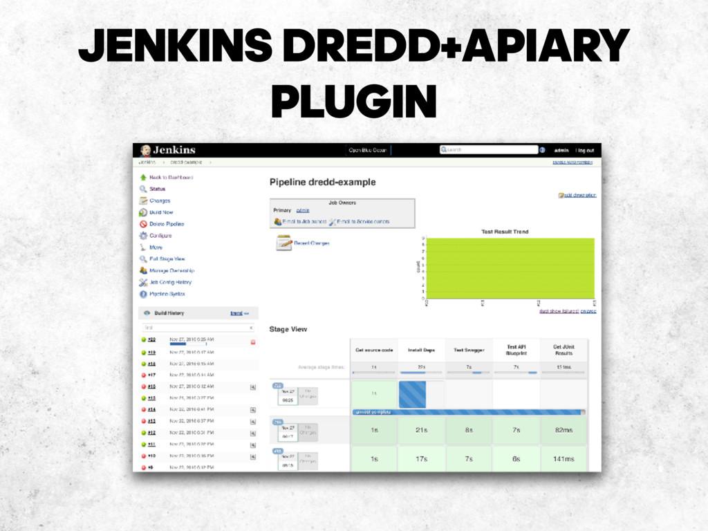 JENKINS DREDD+APIARY PLUGIN