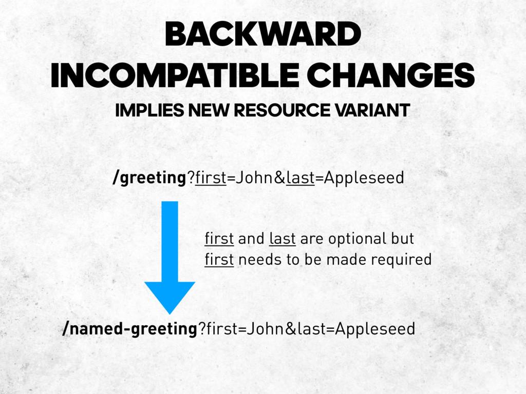 BACKWARD INCOMPATIBLE CHANGES IMPLIES NEW RESOU...