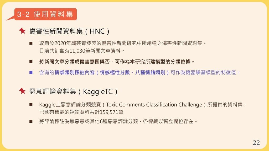 22 3-2 使用資料集 惡意評論資料集(KaggleTC)  Kaggle上惡意評論分類競...