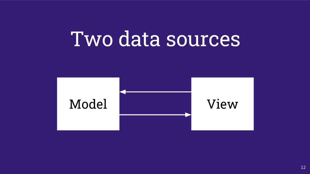 12 Two data sources Model View