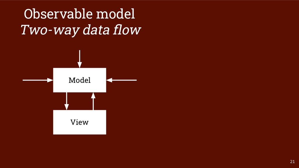 21 Model View Observable model Two-way data flow