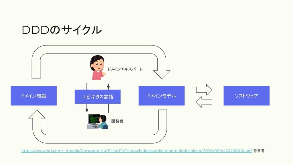 https://www.nri.com/-/media/Corporate/jp/Files/...