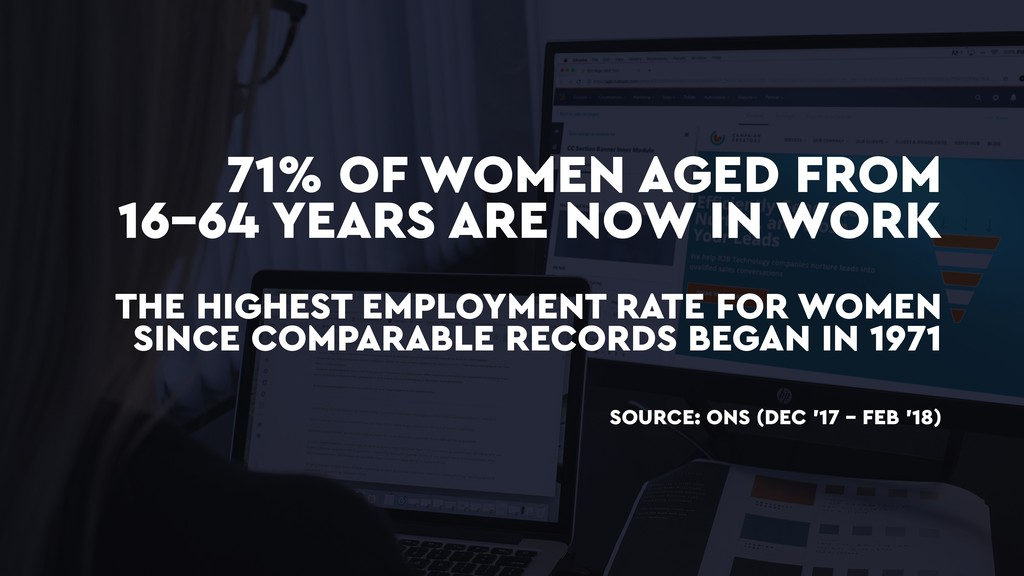 71% OF WOMEN AGED FROM 16–64 YEARS ARE NOW IN W...