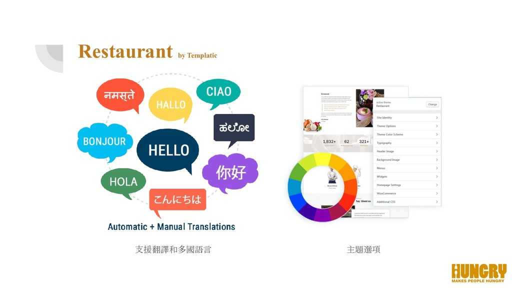 支援翻譯和多國語言 主題選項 Restaurant by Templatic