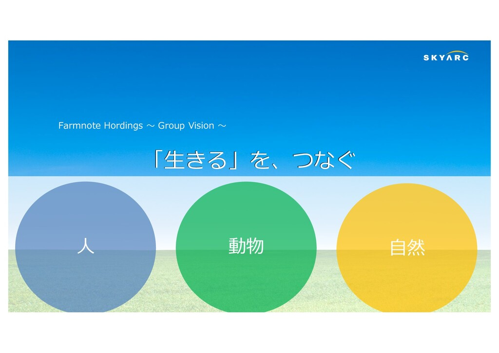 Copyright (C) SKYARC Co., Ltd. 6 「⽣きる」を、つなぐ ⼈ 動...