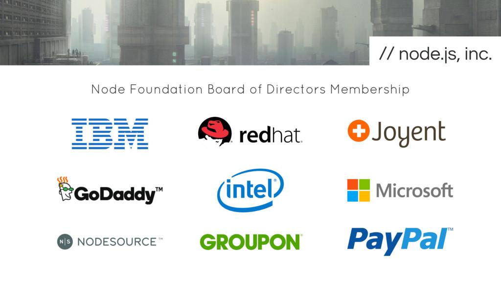 Node Foundation Board of Directors Membership n...