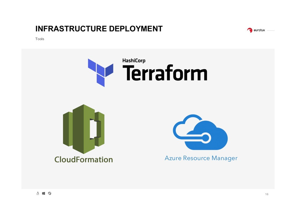 16 INFRASTRUCTURE DEPLOYMENT Tools Azure Resour...