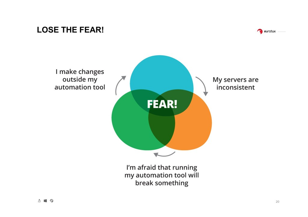 20 LOSE THE FEAR!