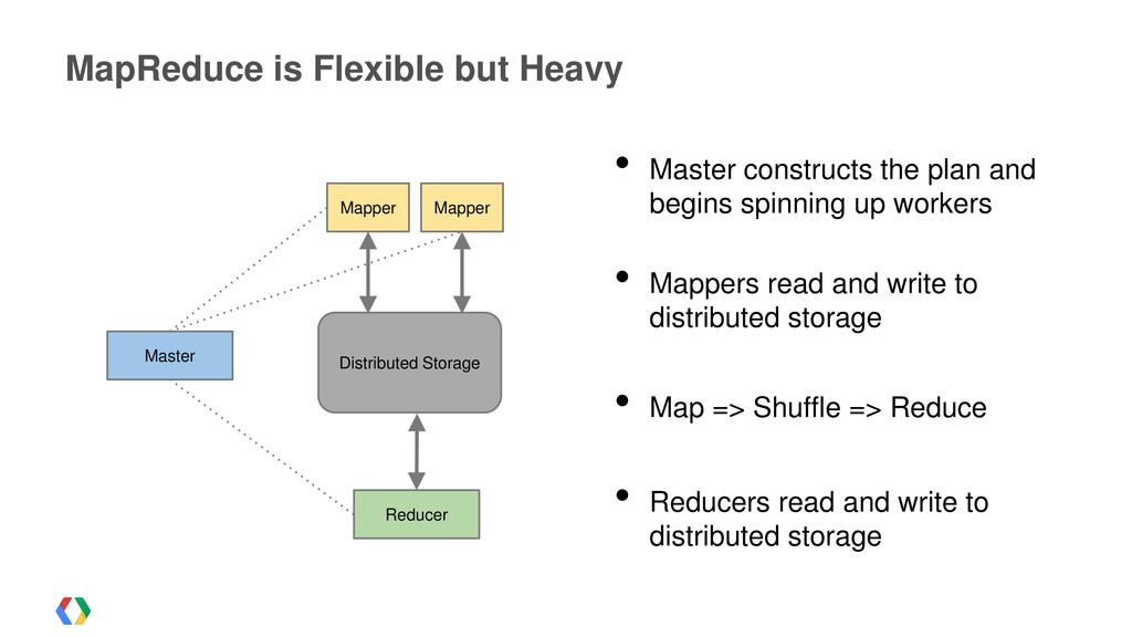 MapReduce is Flexible but Heavy Master Mapper M...