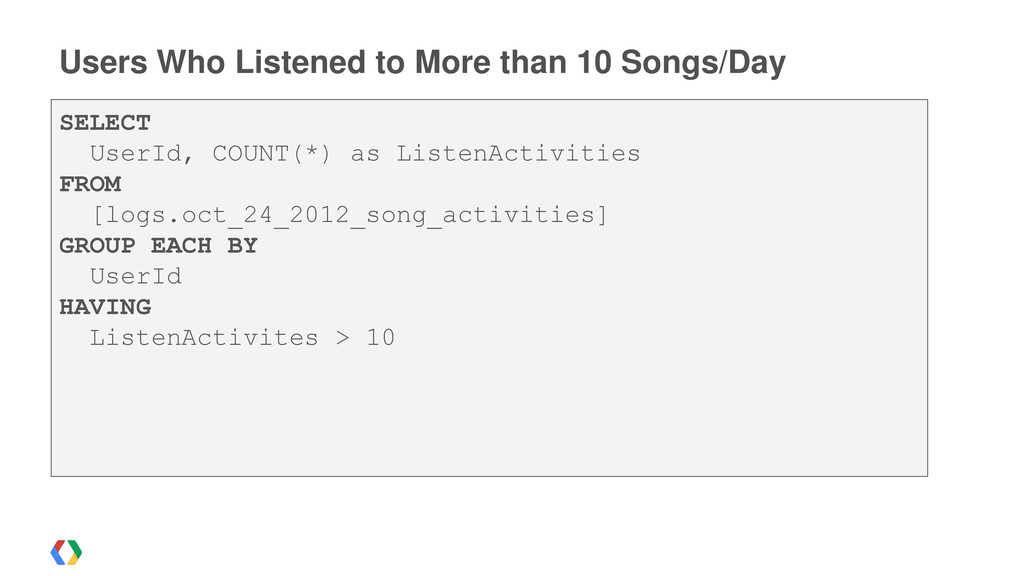 Users Who Listened to More than 10 Songs/Day SE...