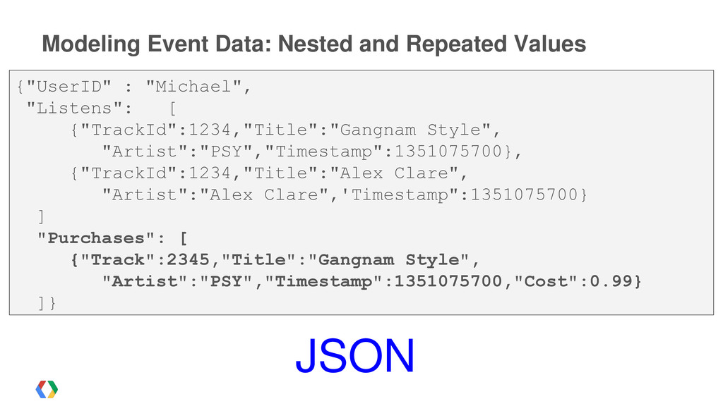 Modeling Event Data: Nested and Repeated Values...