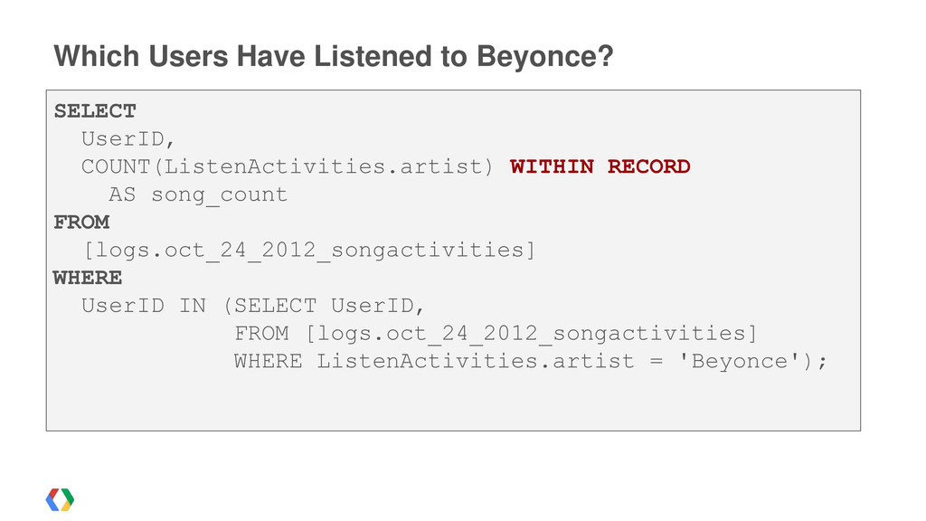 Which Users Have Listened to Beyonce? SELECT Us...