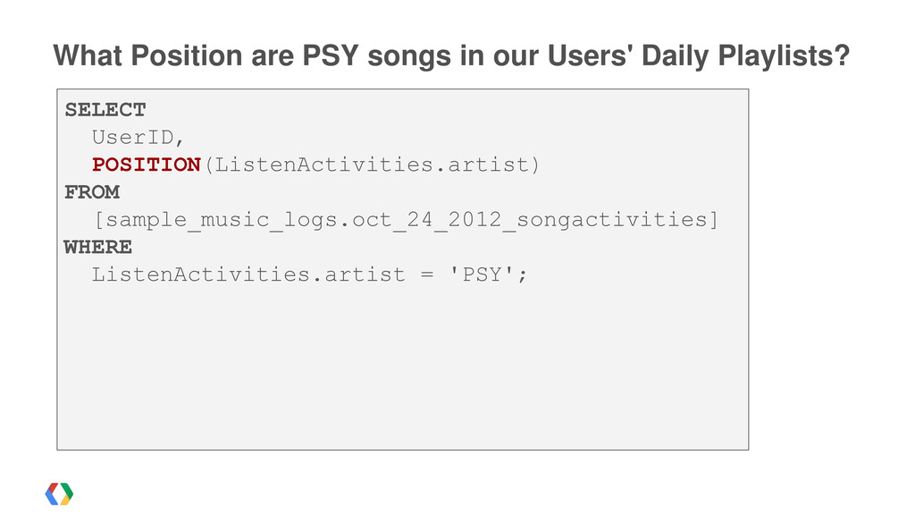 What Position are PSY songs in our Users' Daily...