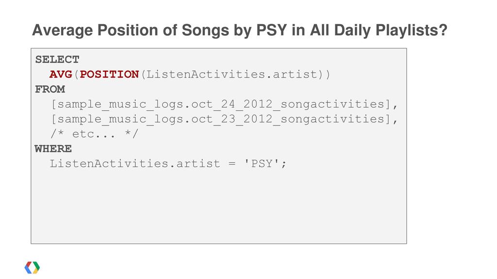 SELECT AVG(POSITION(ListenActivities.artist)) F...