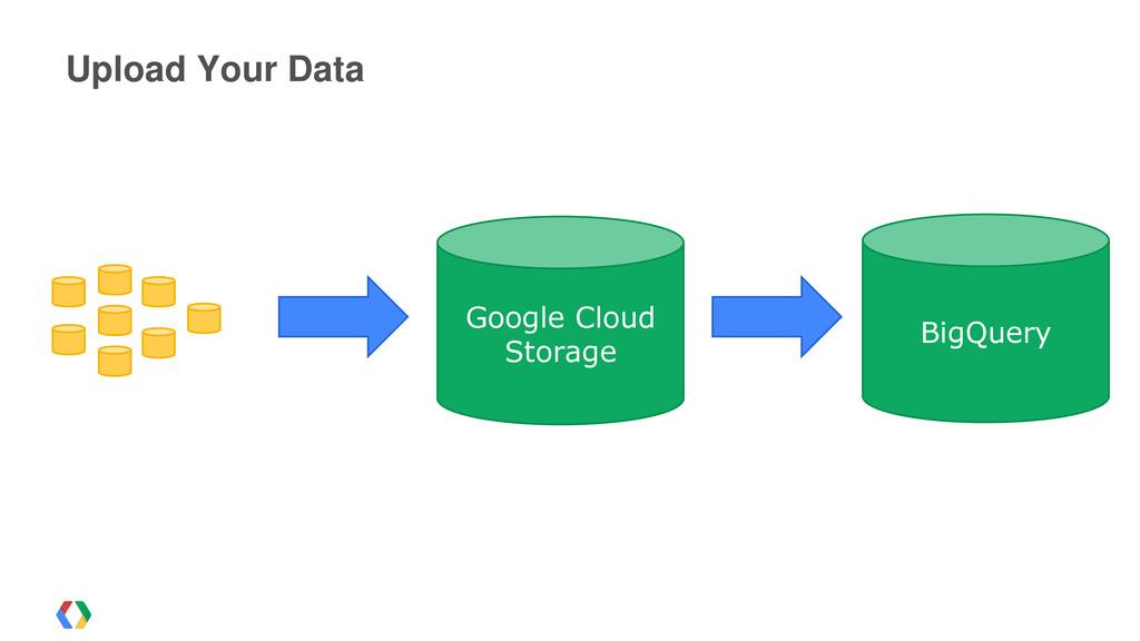 Google Cloud Storage Upload Your Data BigQuery