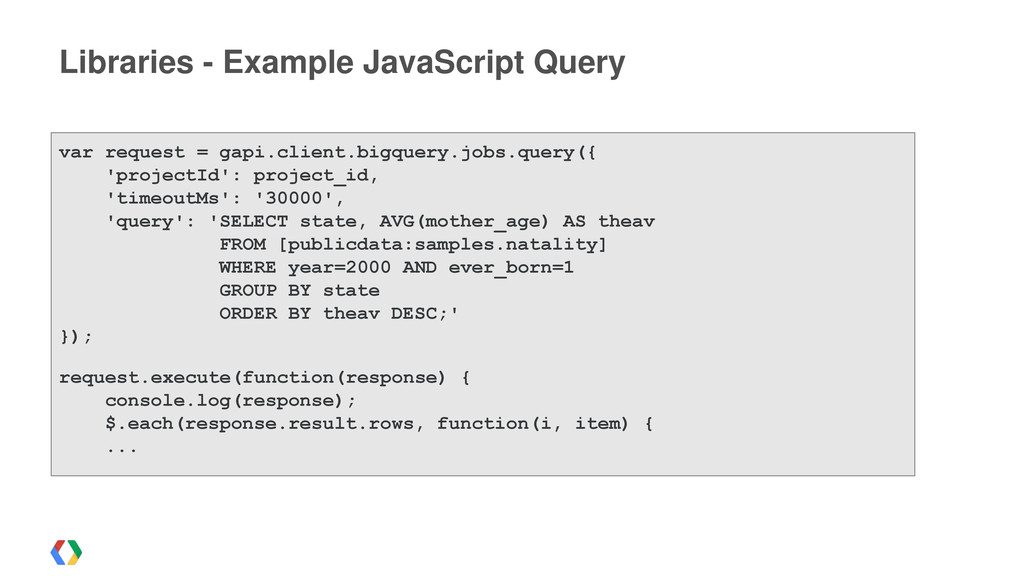 Libraries - Example JavaScript Query var reques...